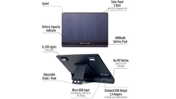 PowerTAB, iPhone solar charger